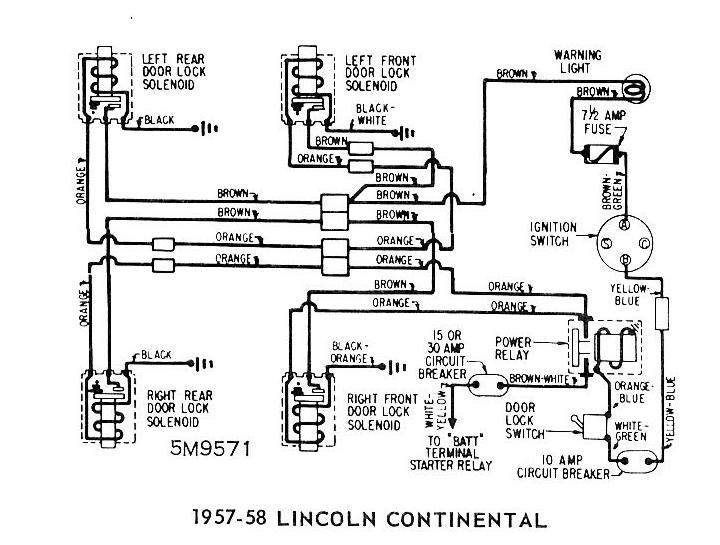 1957 58 Lincoln Continental Door Locks ford diagrams 1957 ford wiring diagram at reclaimingppi.co