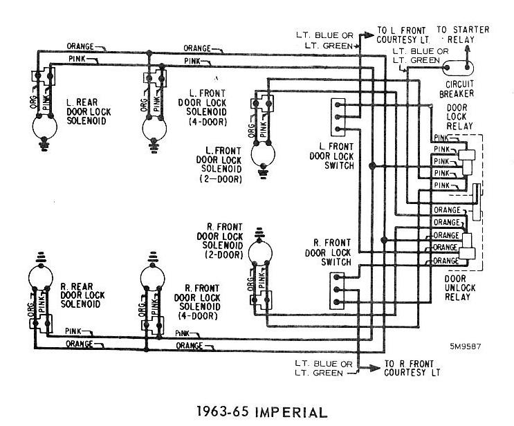 1963-65 Chrysler Imperial Door Locks ...  sc 1 st  The Wiring Wizard : chrysler wiring diagrams - yogabreezes.com