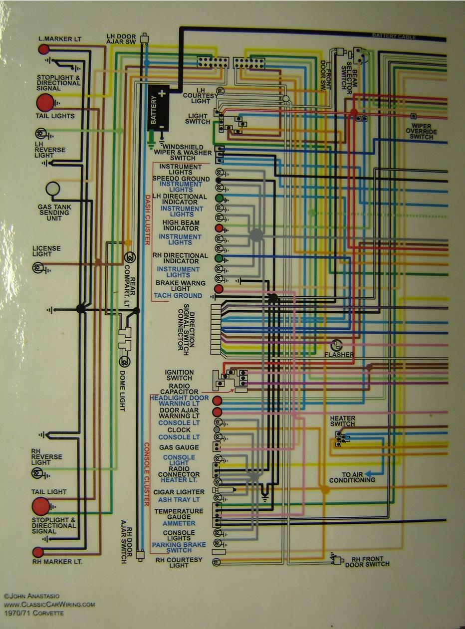 1970 71 corvette color wiring diagram A chevy diagrams color wiring schematics at aneh.co