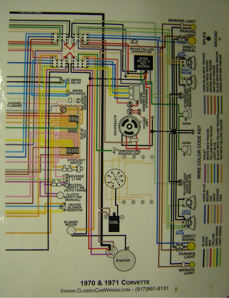 1970 71 corvette color wiring diagram B chevy diagrams Headlight Relay Harness Schematic at gsmx.co