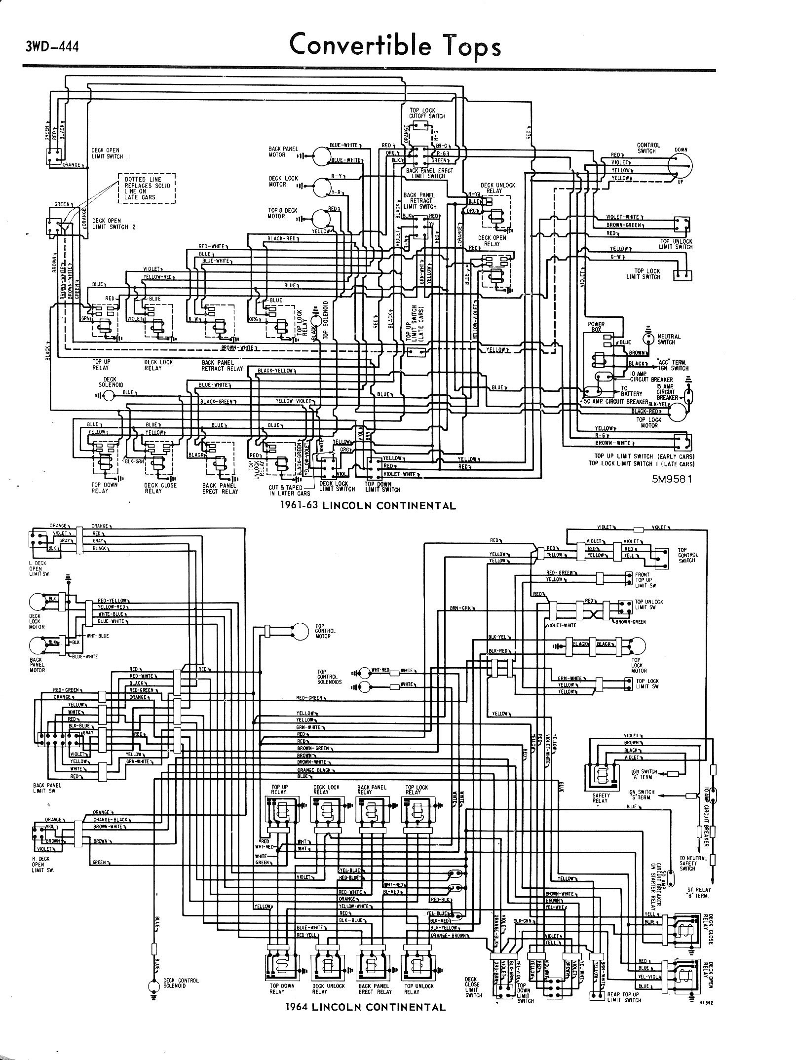 Ford Diagrams Chevy Alternator Wiring Diagram Ez Go Ignition Switch 61 64 Lincoln Continental Figure A