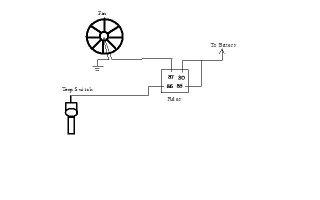 Fan_relay ford diagrams how to wire a cooling fan relay diagram at fashall.co