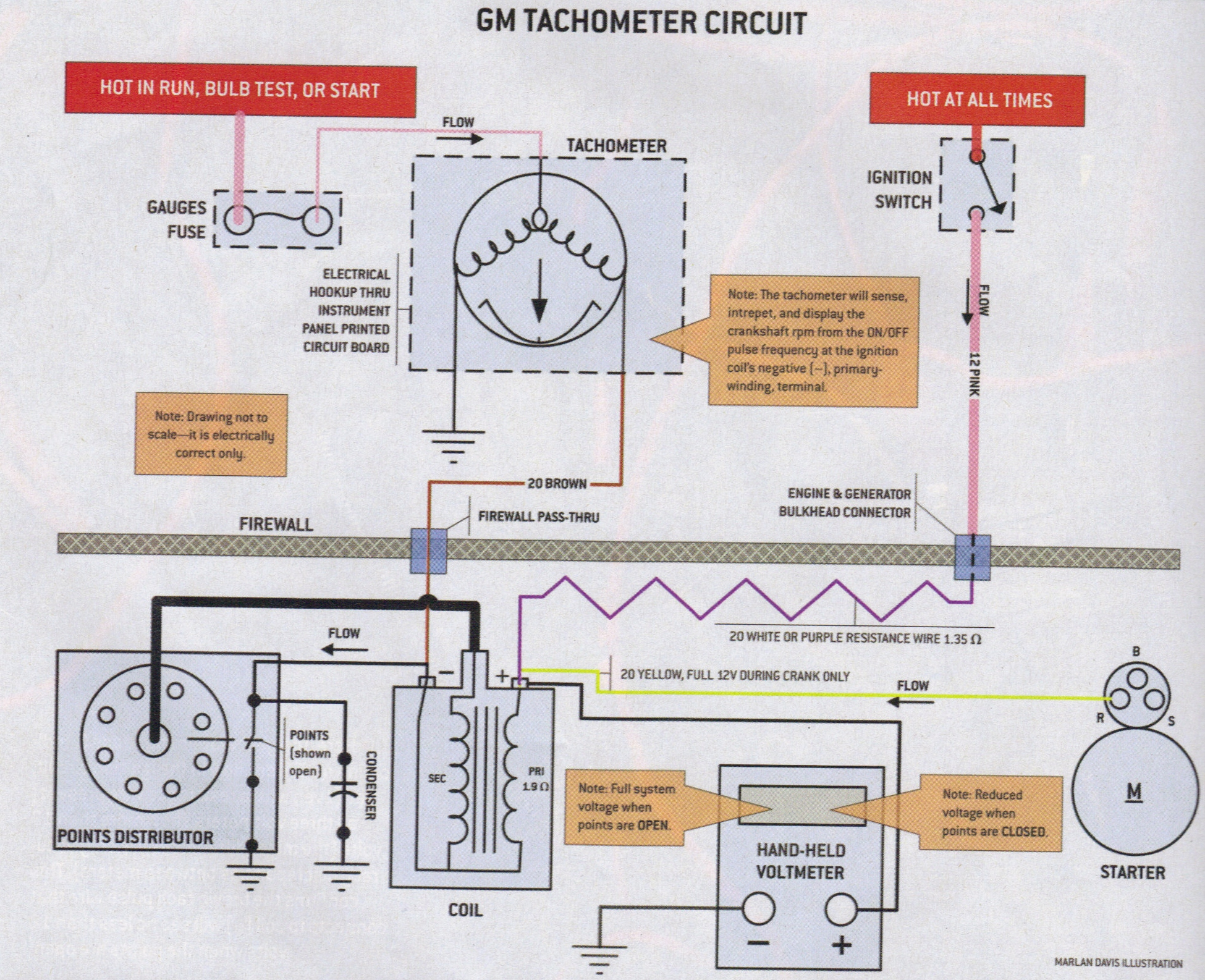 GM Tach Wiring - Drawing A