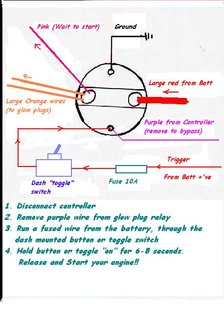 Glo plug_controller_bypass_diagram ford diagrams 7.3L Glow Plug Wiring Diagram at soozxer.org