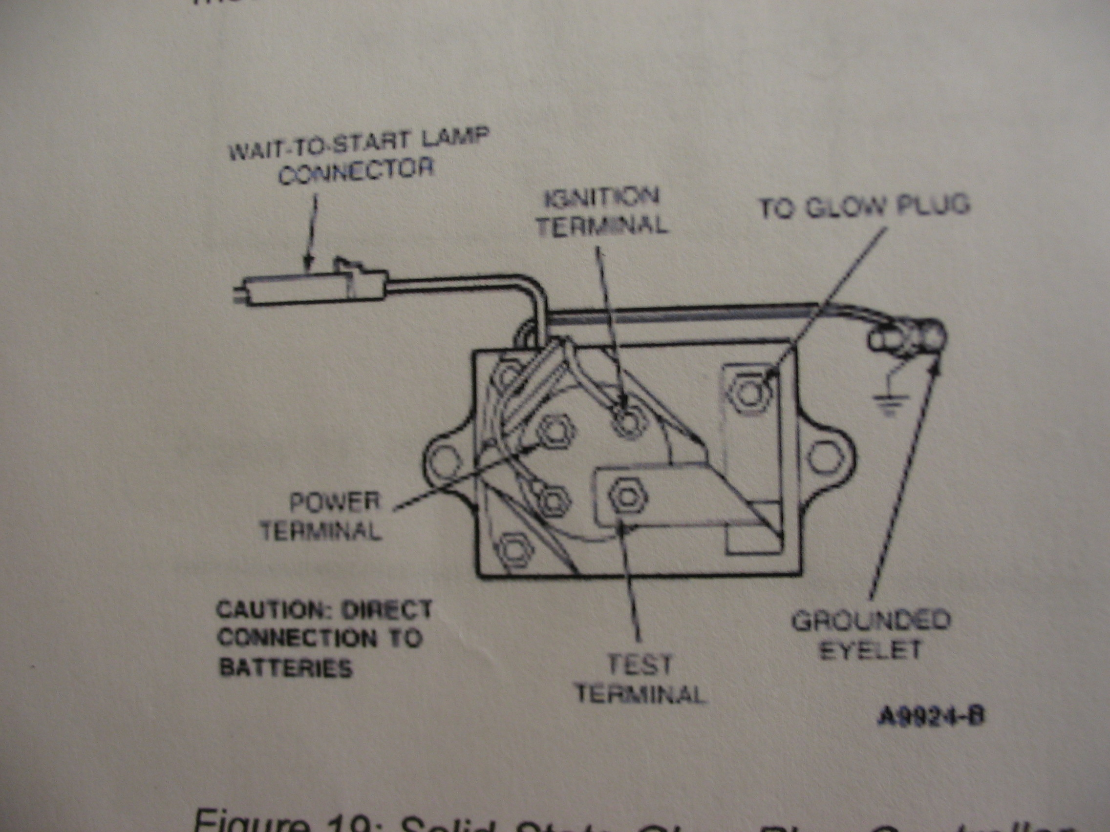 Ford Diagrams Start Wiring Diagram 91 Glow Plug Relay