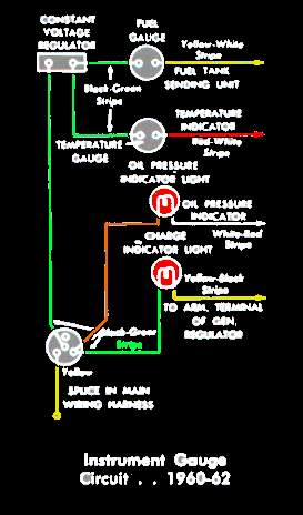 ford falcon wiring diagram wiring diagram and hernes 57 65 ford wiring diagrams 1964 ford falcon