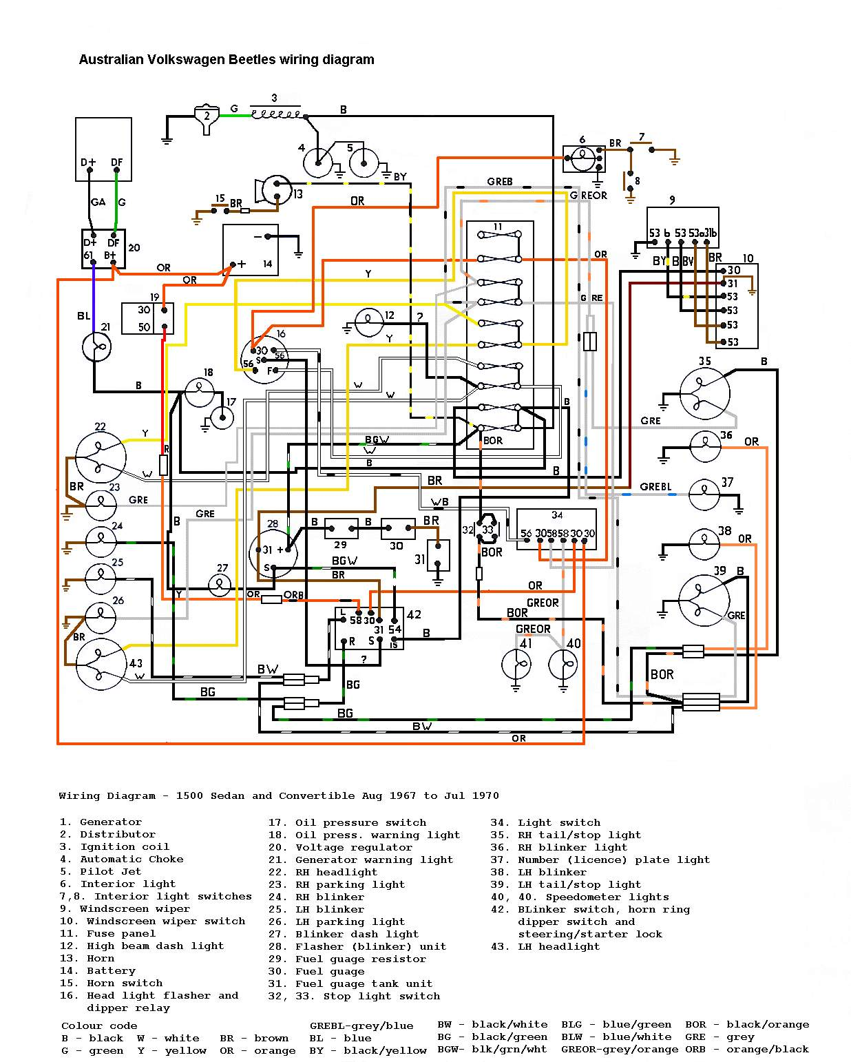 1967 to 1970 Australian VW 1500 Sedan & Convertible wiring diagram ...