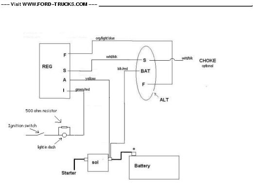 Voltage regulator Ford ford diagrams External Voltage Regulator Wiring Diagram at readyjetset.co