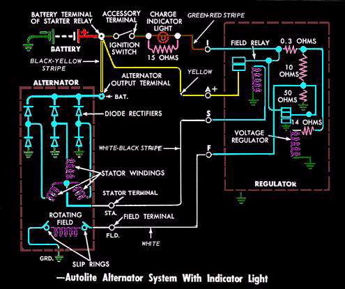 Chevy diagrams chevy alternator system wiring with a light figure a asfbconference2016 Images