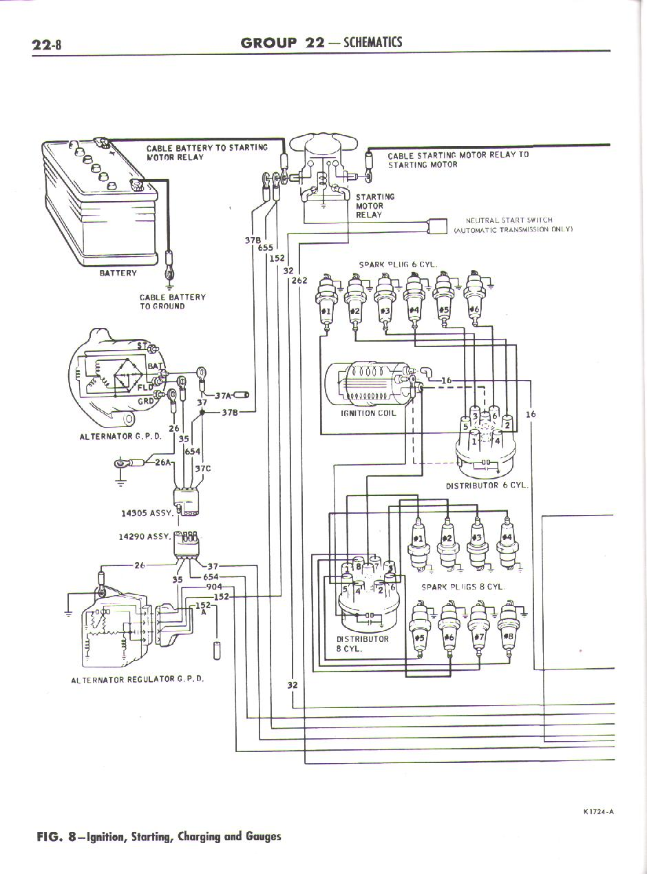 1965 chevy nova wiring diagram  1965  free engine image