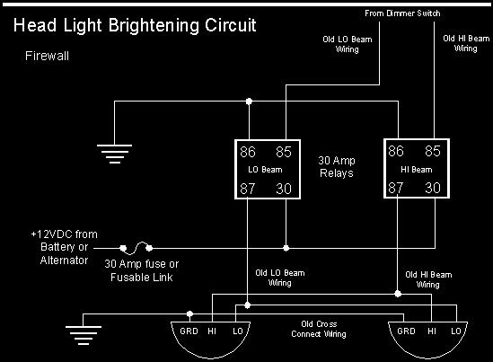 car headlamp wiring diagram car image wiring diagram car headlamp wiring diagram jodebal com on car headlamp wiring diagram