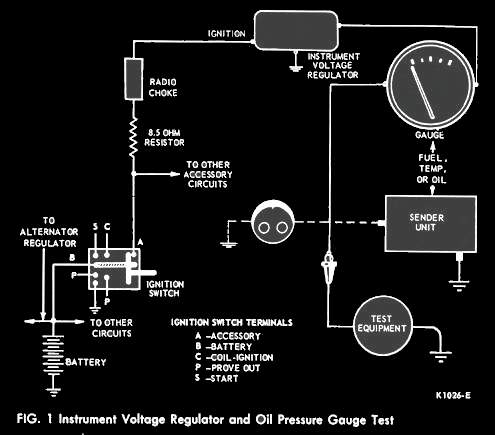 64 Chevelle Voltage Regulator Wiring Diagram Circuit