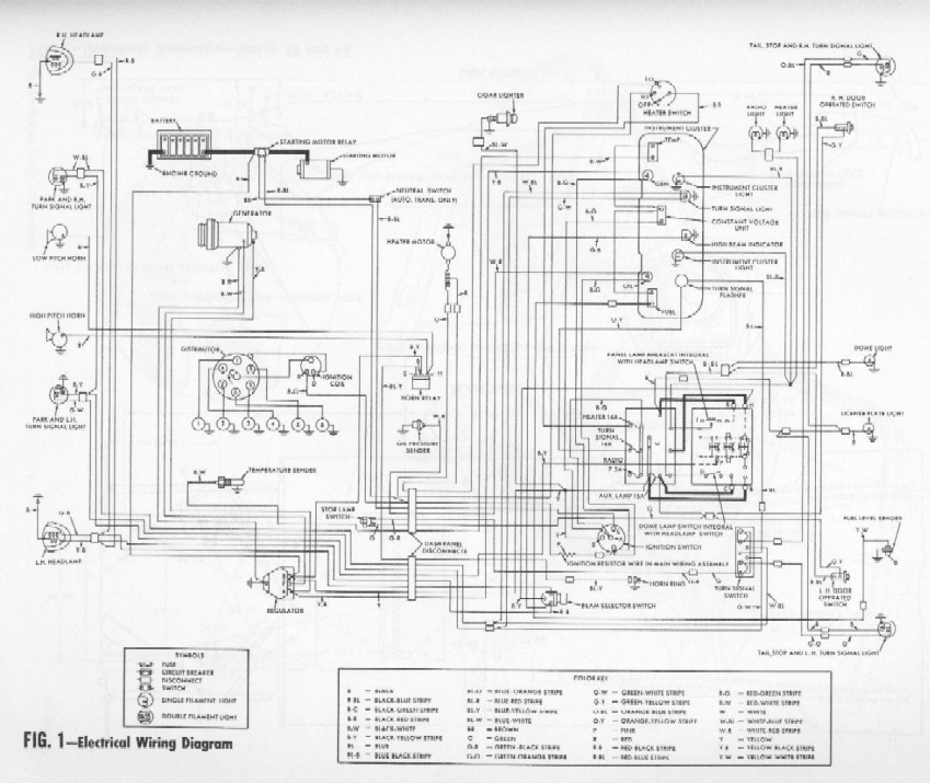Figure B Instrument Gauge Circuit: 1964 Ford Falcon Wiring Diagram Instrument At Gundyle.co