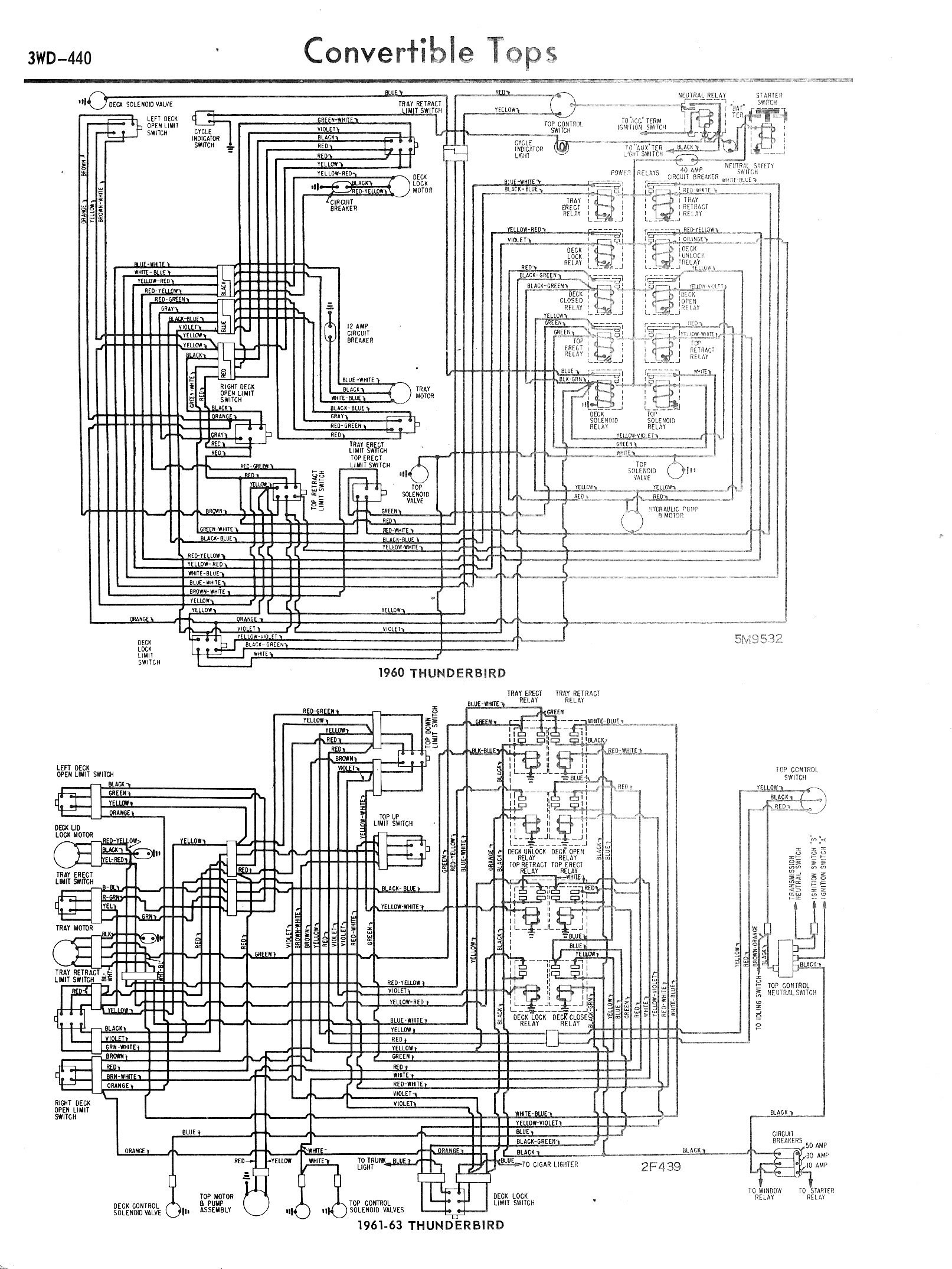Ford Diagrams 2003 Thunderbird Fuse Box 60 63 Figure A